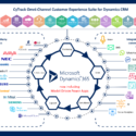Telephony & Omni Channel Communication Integration With Dynamics 365